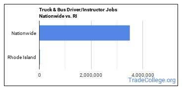 Truck & Bus Driver/Instructor Jobs Nationwide vs. RI